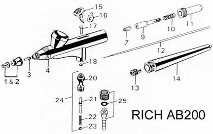 rich spritzpistole ab200 0 2 mm d se ho61020. Black Bedroom Furniture Sets. Home Design Ideas